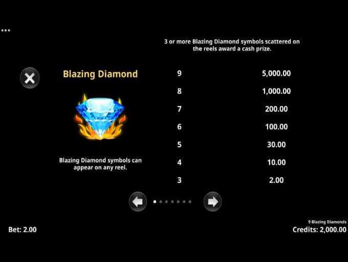 9 Blazing Diamonds Slot Paytable
