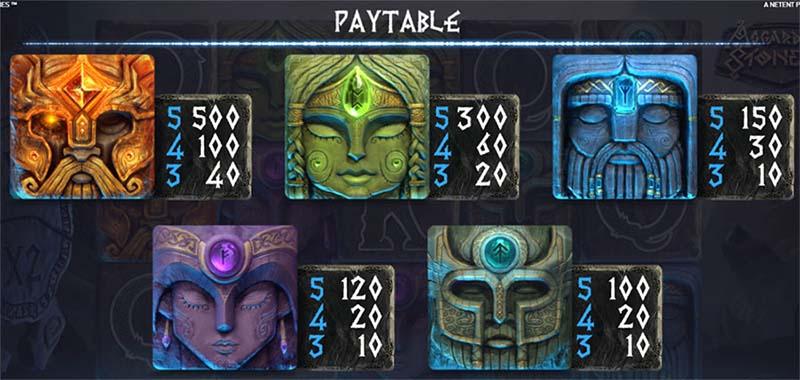 Asgardian Stones Slot Symbols