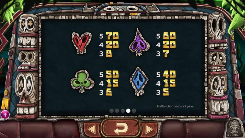 Big Blox Slot Paytable