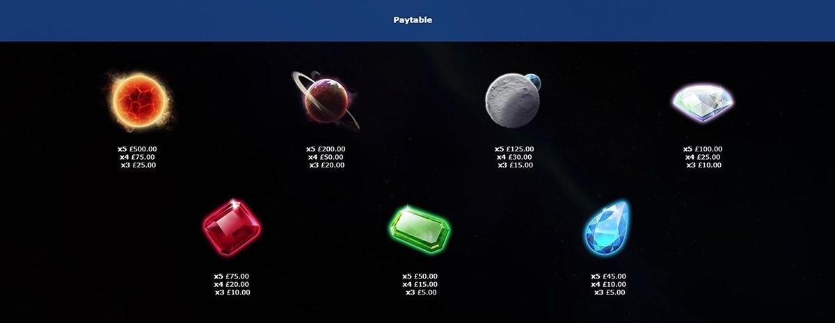 Cosmic Fusion Mini Slots Symbols