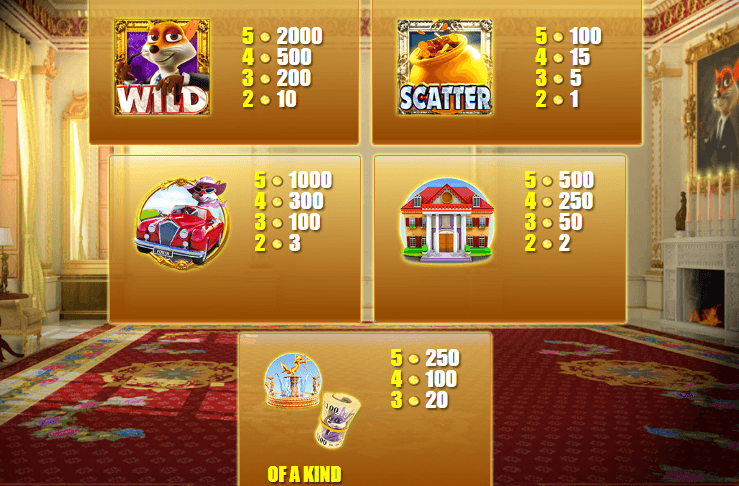 Foxin' Wins Christmas Slot Paytable