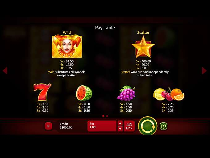Fruits & Jokers: 40 Lines Slot Paytable