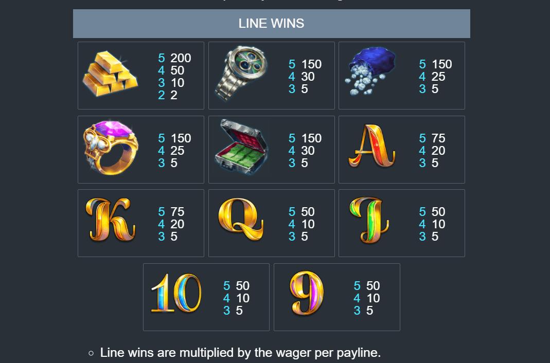 Hold The Safe Jackpot Slot Symbols