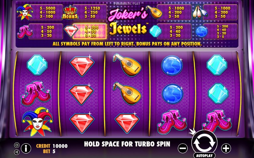 Joker's Jewels Slot UK