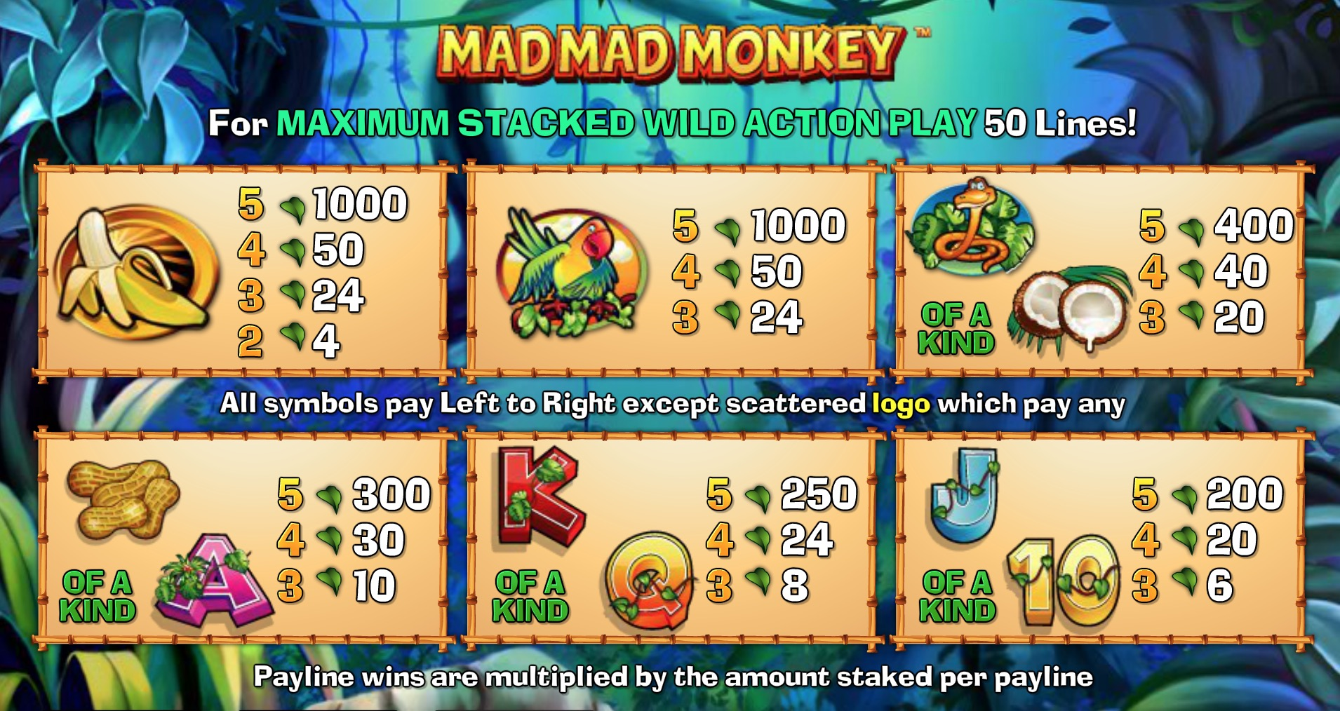 The Mad Mad Monkey Paytable