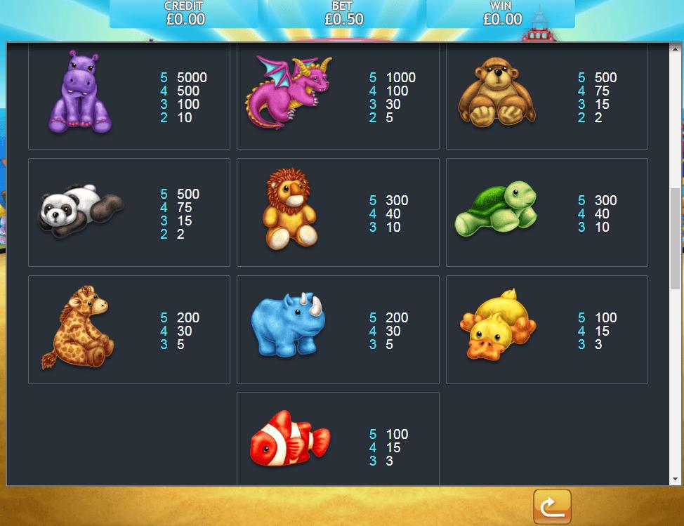 Play Fluffy Too Slot Symbols