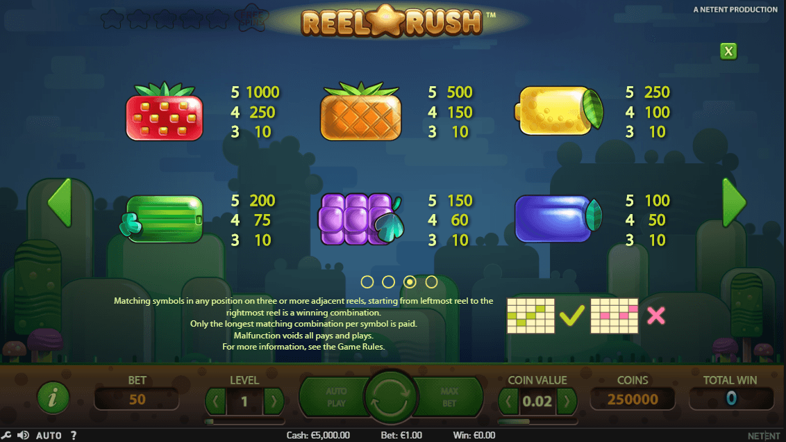 Reel Rush Slot Symbols