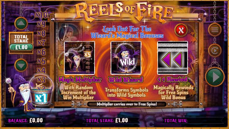 Reels of Fire Slot Online
