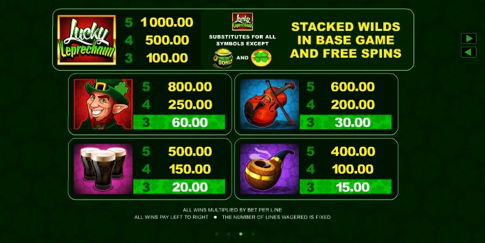 Paytable of Lucky Leprechaun