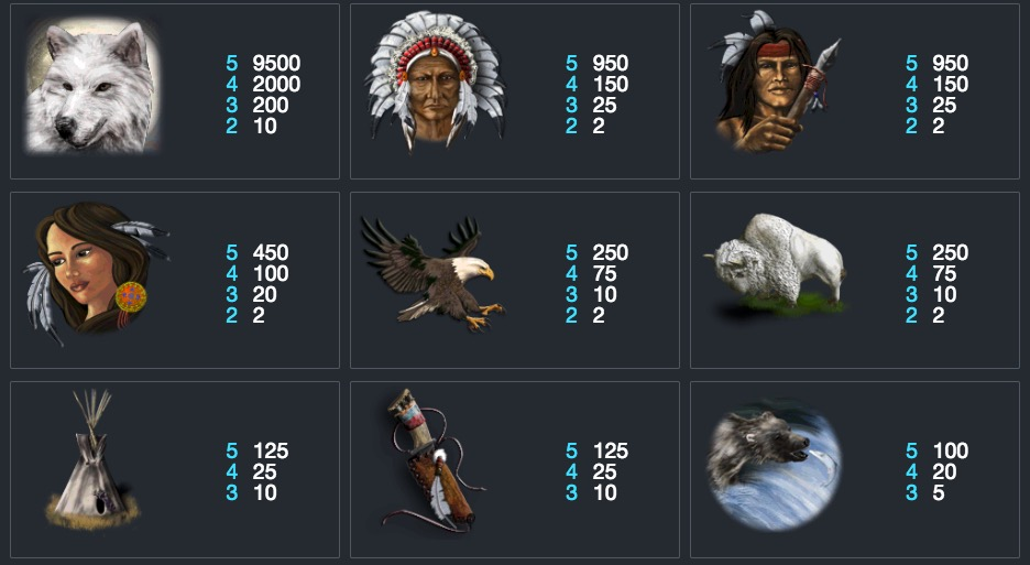 Shamans Dream Paytable