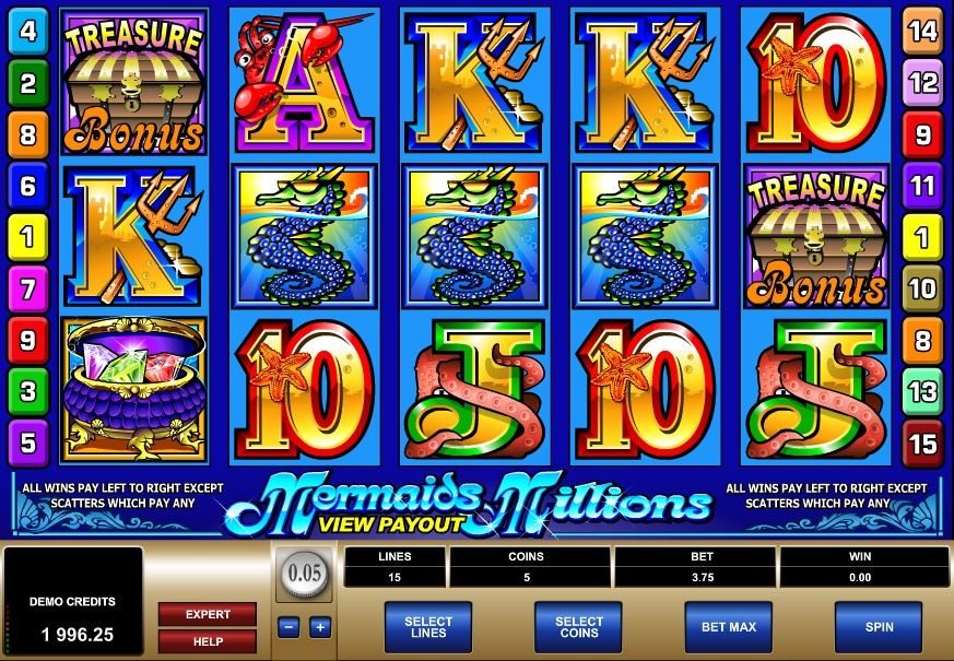 Gameplay Of Mermaid Millions