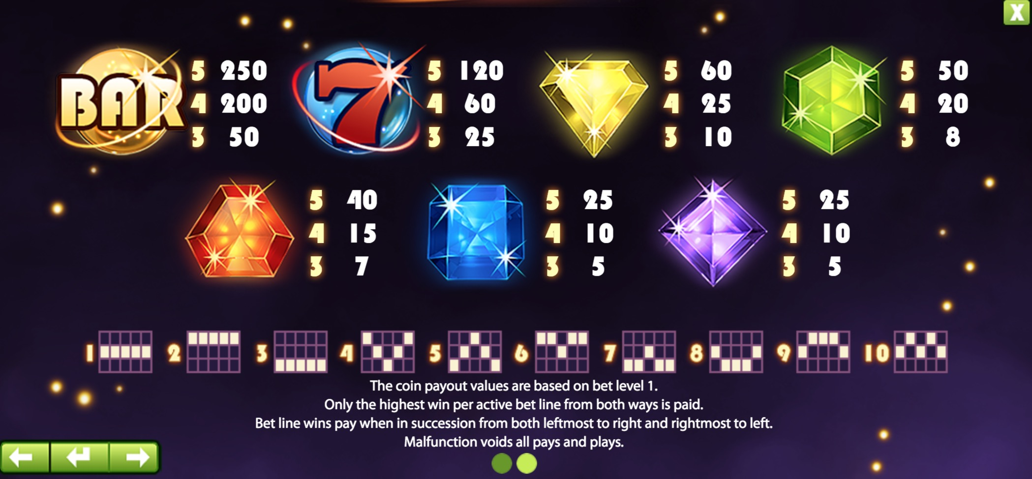 The Starburst Paytable