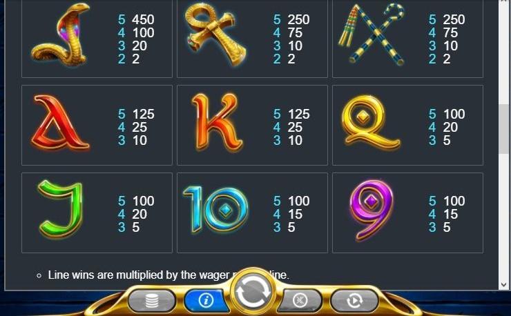 Temple of Ausar Jackpot Slot Symbols
