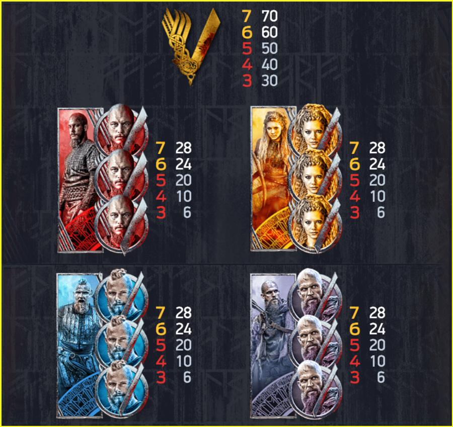 Vikings Mobile Slots Online