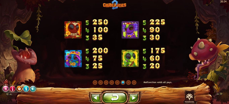 Chibeasties 2 Slot Symbols