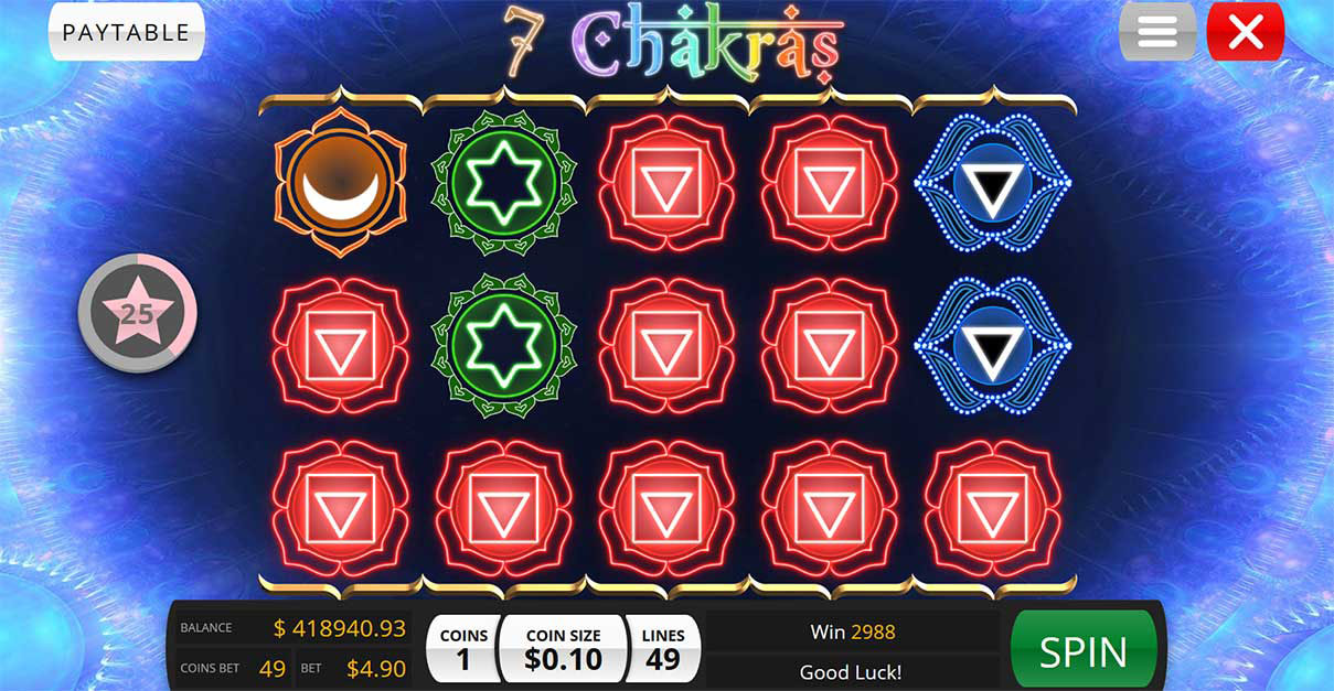 The Best Slots, Bonuses and Features