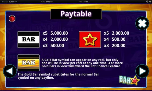 Bar Star slot paytable