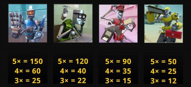 Beat Bots Slot Symbols'