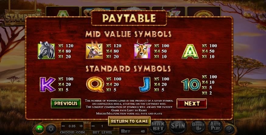 Stampede Slot Symbols