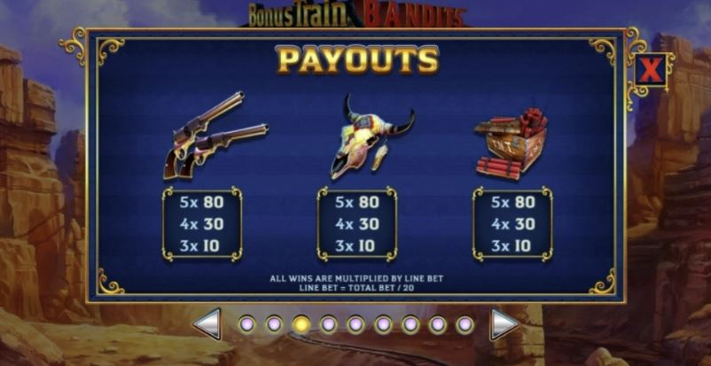 Bonus Train Bandits Slot Paytable