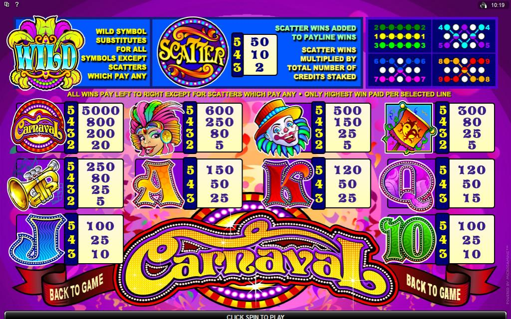 Carneval Slot Features