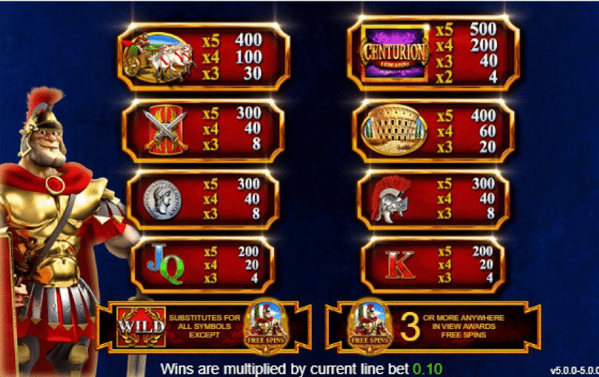Centurion Free Spins Slot Symbols