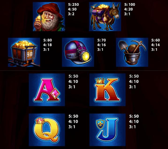 Eureka Reel Blast Super Lock Slots
