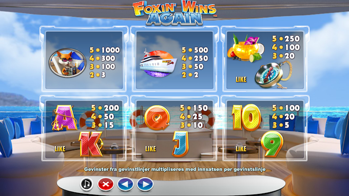 Foxin' Wins Again Slot Paytable