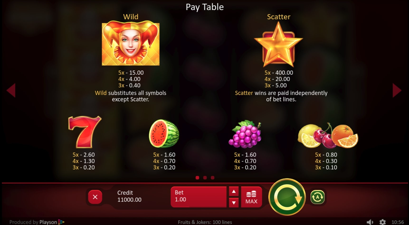 Fruits & Jokers: 100 Lines Slot Paytable