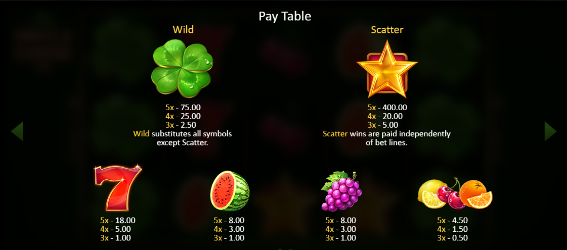 Fruits and Clovers: 20 Lines Slot Paytable