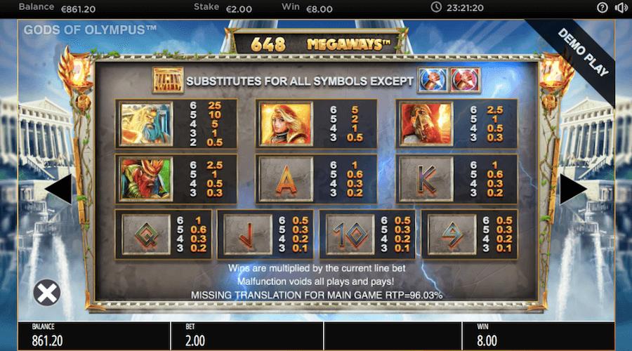 Gods of Olympus MegaWays Slots Paytable