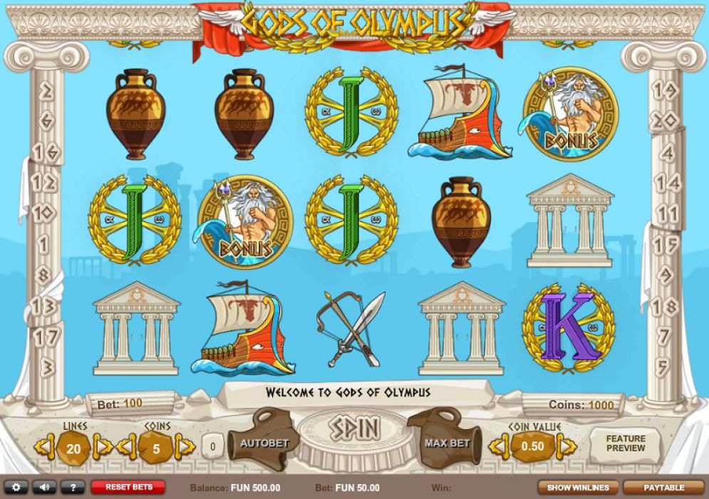 Gods of Olympus Slots Reels