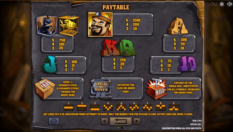 Gold Rush Slots Symbols