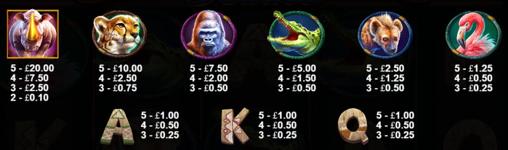 Great Rhino Deluxe Slots Symbols