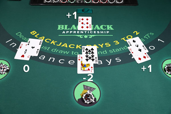 Blackjack Counting Cards