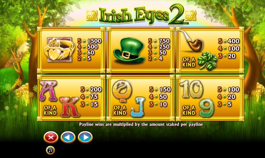 Irish Eyes 2 Slot Paytable