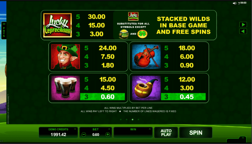Lucky Leprechaun Slot Paytable