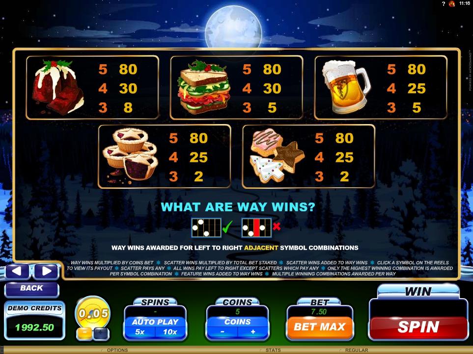 Santa's Wild Ride Slot Symbols