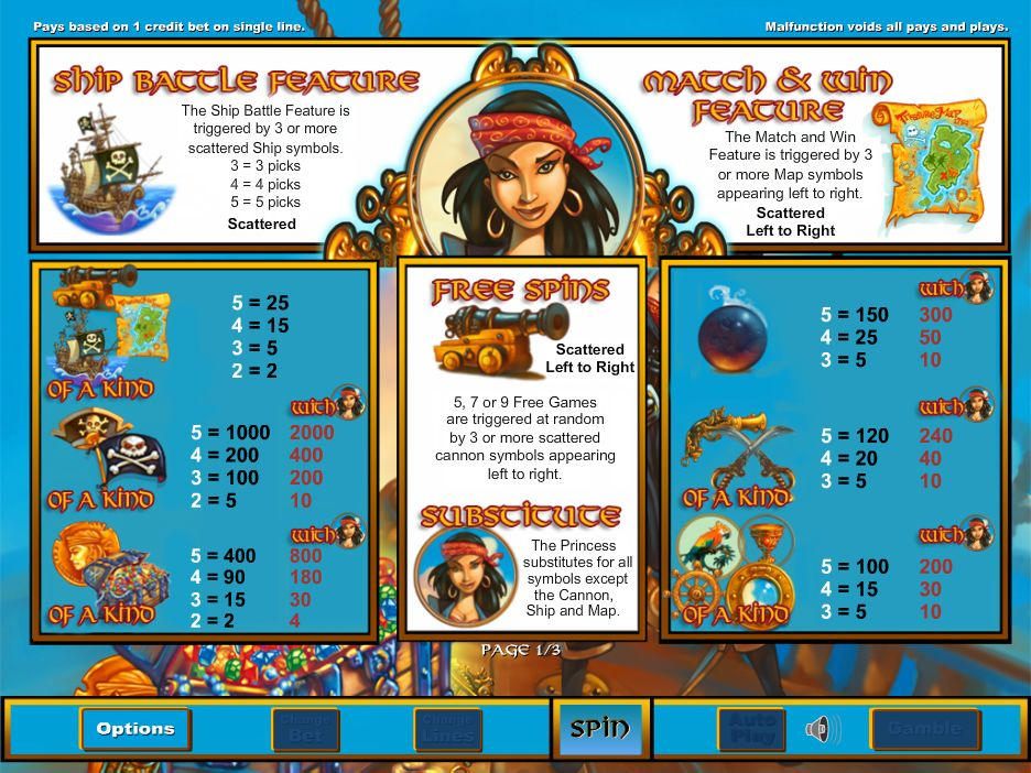 Pirate Princess Slot Paytable