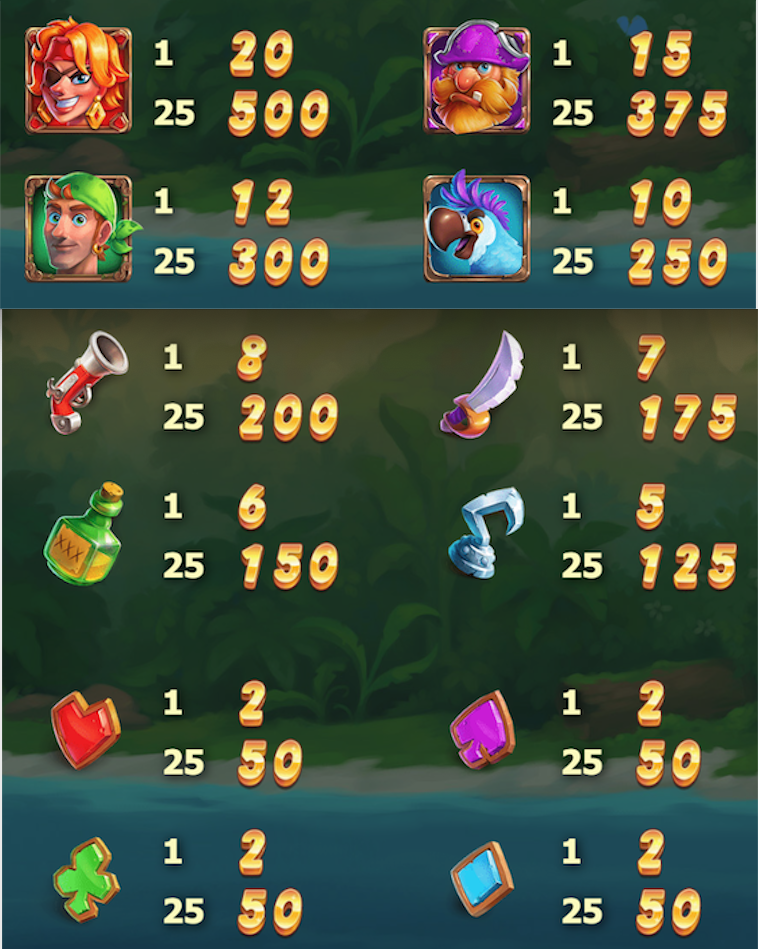 Pirates Smugglers Paradise SlotsPaytable