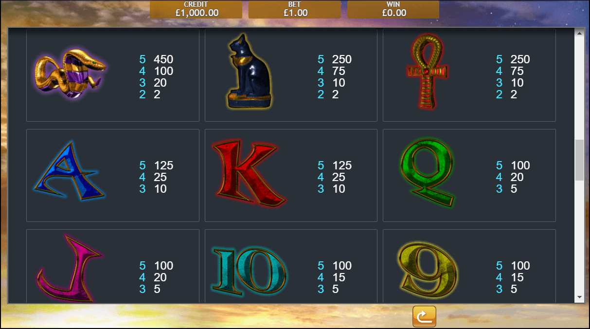 Temple of Iris Slot Symbols