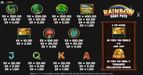 Rainbow Cash Pots Slot Symbols