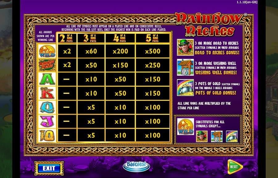 Rainbow Riches Pots of Gold Slot Symbols