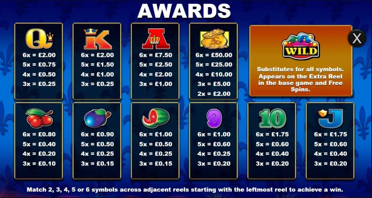 Reel King MegaWays Slot Symbols