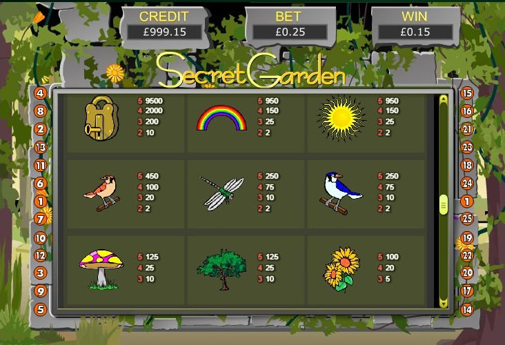 Secret Garden 2 Slot Paytable