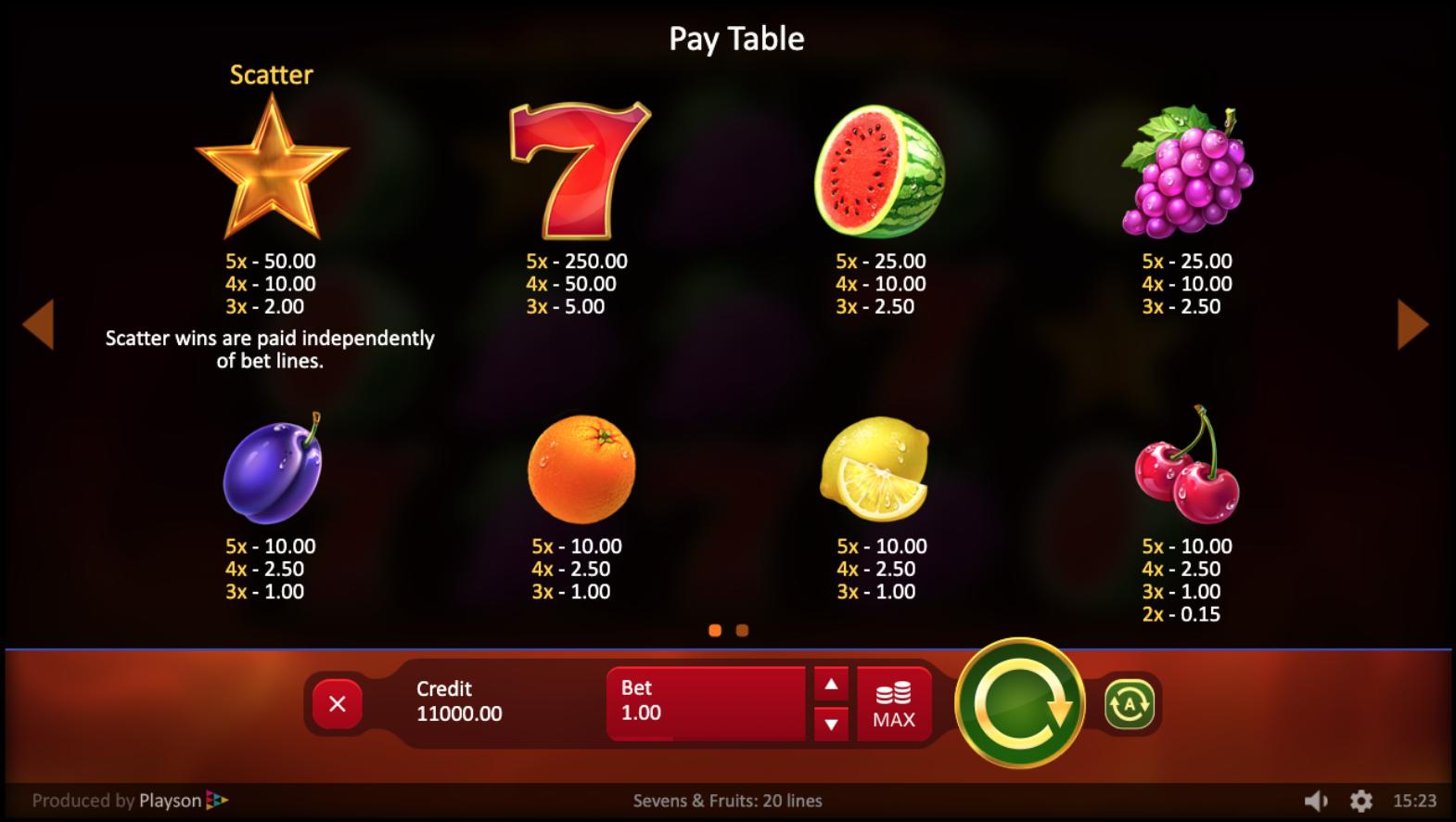 Sevens and Fruits Slot Symbols
