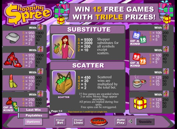 Shopping Spree Slots Online