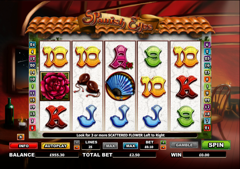 Spanish Eyes Slots Game Play