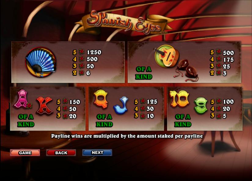Spanish Eyes Slot Paytable