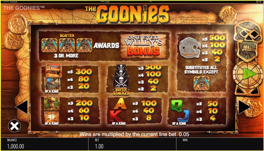 The Goonies JPK Slots Paytable